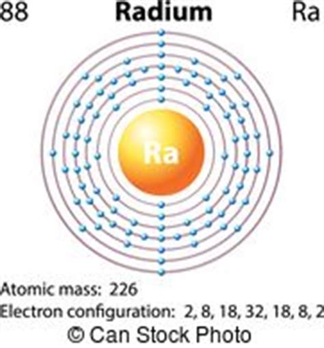 Diagram Of Radium by Radium Vector Clip Eps Images 109 Radium Clipart