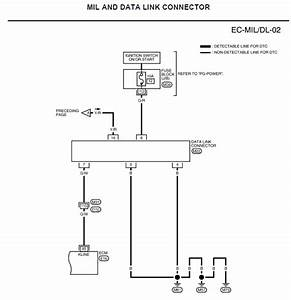 I Need The Wiring Diagram For The Data Link Connector