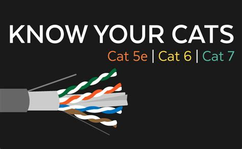 Category 5e Wiring Color Code by