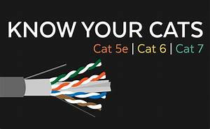 Know Your Cat 5  6  7  8 Cables