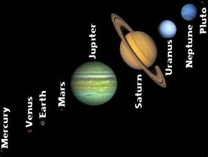 The Nine Planets in Order From Smallest to Biggest (page 2 ...