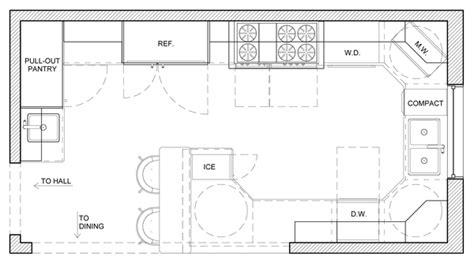 Country Kitchen Floor Plans  Tv Kitchen Floor Plans