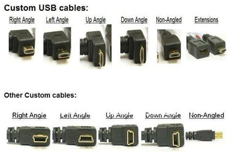 15 Brilliant Ways To Advertise Usb Cable Types
