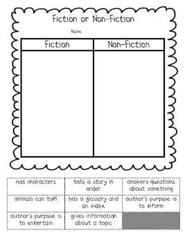 this is a cut and paste sort to help students learn the