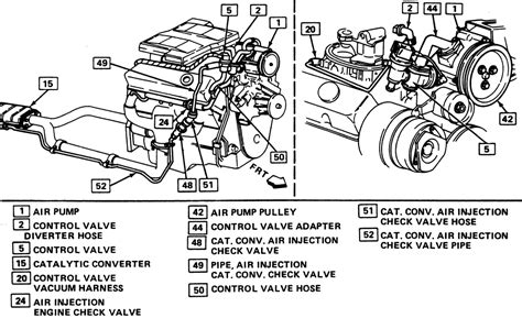 1986 Corvette Smog Diagram by Repair Guides Emission Controls Air Injection Air