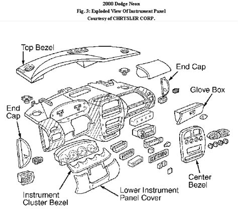Dodge Neon Coolant Hose Diagram by Where Is The Heater Located On A 2000 Dodge Neon And