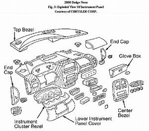 Where Is The Heater Core Located On A 2000 Dodge Neon And