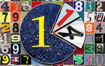 Numerologija za broj Jedan 1