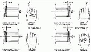 Wire Rope Installation - Winch Lines