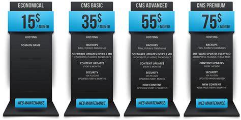 michigan web design website designer michigan mobile friendly local