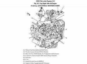 2010 Chevrolet Equinox Wiring Schematic Chevrolet Electrical Diagrams Wiring Diagram