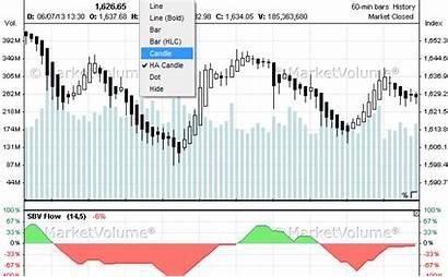 Charts Chart Bar Market Bars Candlestick Marketvolume