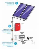 Photos of Mitsubishi Air Source Heat Pump Wiring Diagram