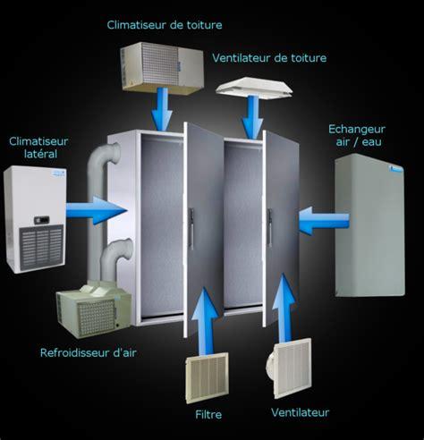 climatiseur d armoire electrique climatiseur et refroidisseur d armoire 233 lectrique