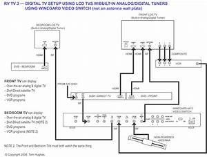 Nissan Qashqai Wiring Diagram Australia