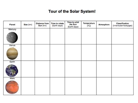 solar system activity by kirstymoore88 teaching resources