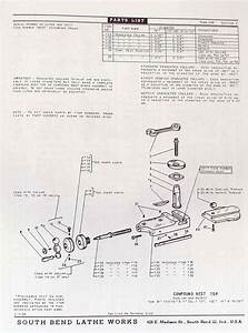 South Bend 10 U0026quot  13 U0026quot  14 5 U0026quot  16 U0026quot   U0026 16  24 U0026quot  Lathes Parts Manual