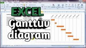 Excel - Gantt U016fv Diagram