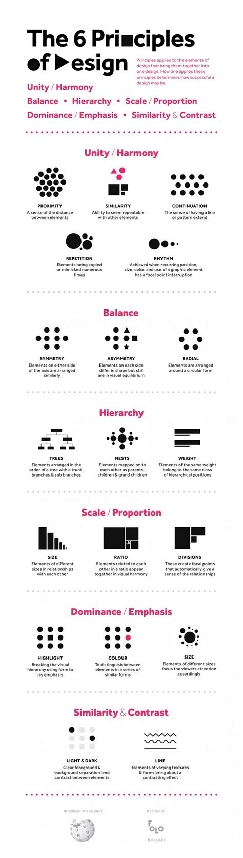 principles of design infographic the six principles of design designtaxi