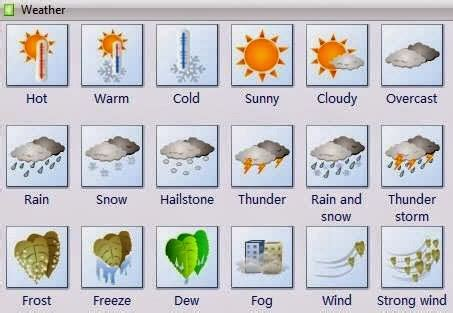 Click On Weather Vocabulary
