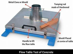 Flow Table Test Of Concrete To Test Workability Of Concrete