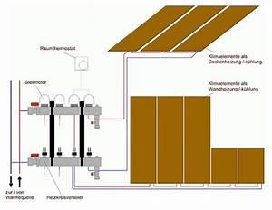 Wandheizung Berechnen : wem klimaelement klimaregister klimarohrsystem lehmbau neuhaus ~ Themetempest.com Abrechnung