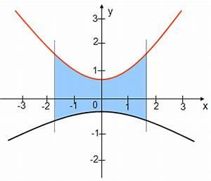 Schnittpunkte Zweier Funktionen Berechnen : integral mathematik oberstufe ~ Themetempest.com Abrechnung