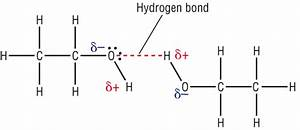 2 2 2  K L  Types Of Intermolecular Forces