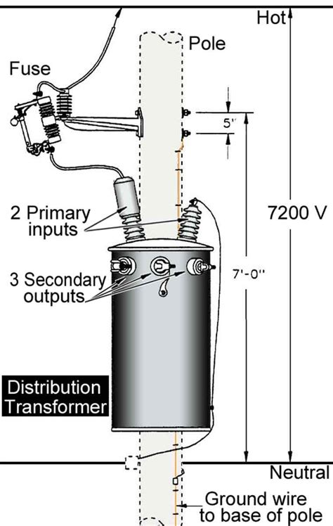 electrical 240v single phase transformer schematic