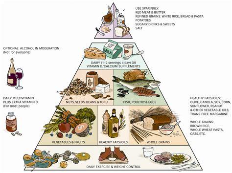 mediterranean cuisine menu healthy food pyramid healthy food house