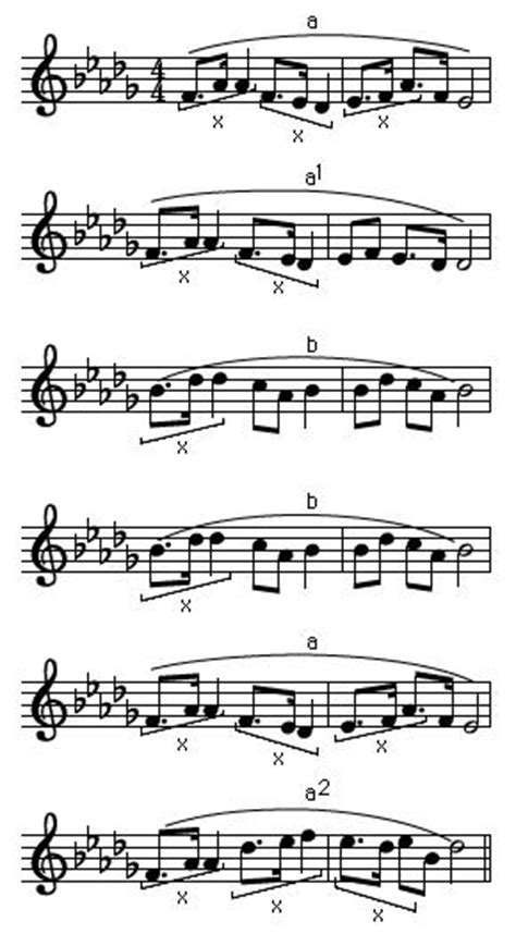 musical form britannica com