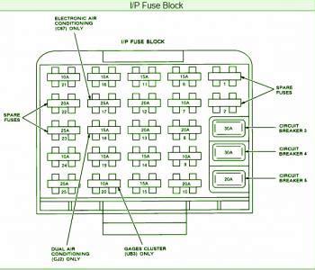 1992 Buick Park Avenue Fuse Diagram by 1991 Buick Park Avenue Fuse Box Diagram 2 Circuit Wiring
