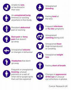 Signs And Symptoms Of Cancer In Children