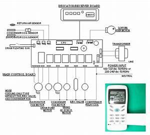 Manitowoc Evaporator Coil Pr204lop Wiring Diagram
