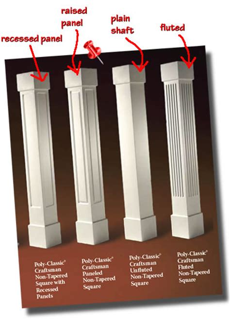 Porch Column Styles by Craftsman Column Prices