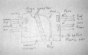 Tote A Volt Wiring Diagram