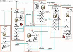 Wiring Diagram House France