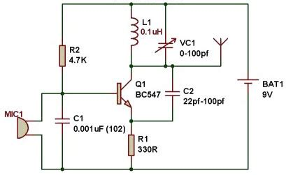 Transmitter Circuit Working Its Applications