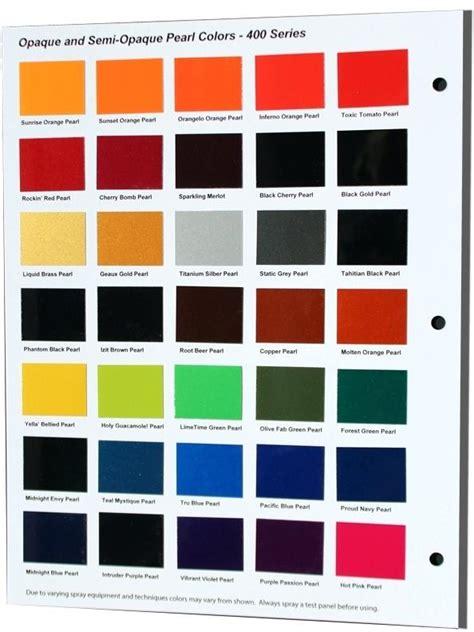 auto paint color chart future cars release date ppg