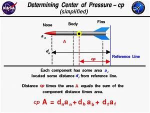 Rocket Center of Pressure