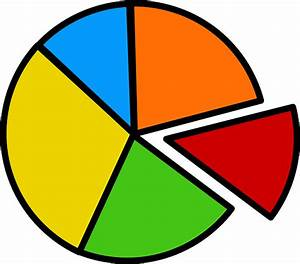 Free Vector Graphic  Pie  Chart  Graph  Circle - Free Image On Pixabay