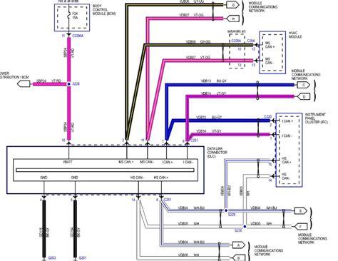 auto repair manuals ford transit  wiring diagram manual