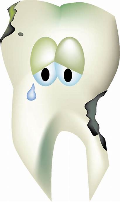 Tooth Clipart Sad Vector Decaying Decay Decayed