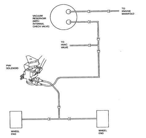 1998 Ford Ranger 4x4 Diagram by 1999 Ford Ranger 4x4 Not Engaging