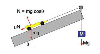 File Static friction a...