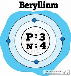 Chemical Elements   Atomic Structure Of Beryllium Color