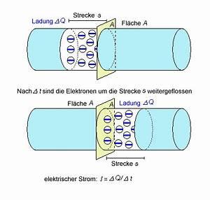 Ladungsmenge Berechnen : elektrische stromst rke automobil bau auto systeme ~ Themetempest.com Abrechnung