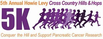 Dedicated Employee Howie Levy 5k Cross Country