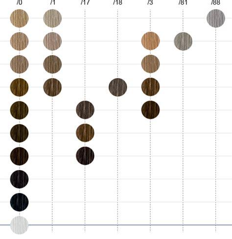 koleston color chart nuancier wella koleston