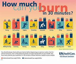 25 Must-See Graphics Showing Why Exercise Is Still Awesome